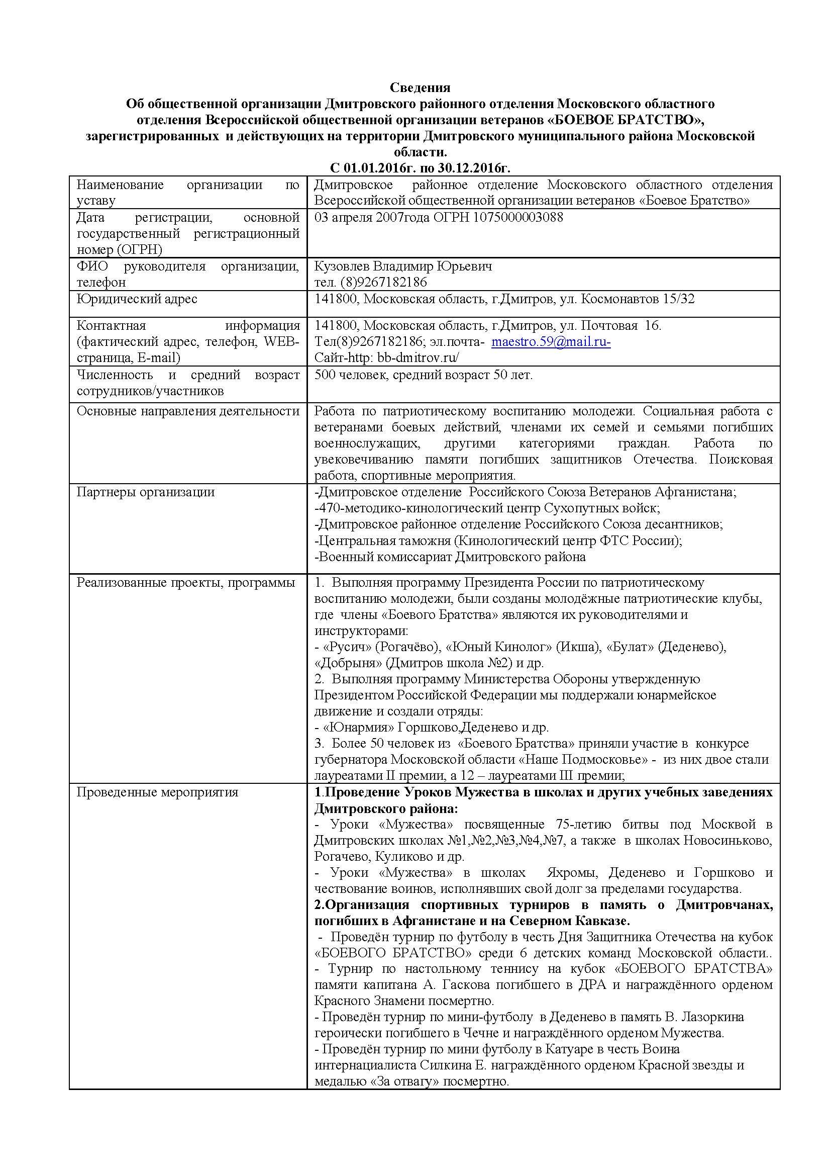 Сведения 2016-2017_Страница_1