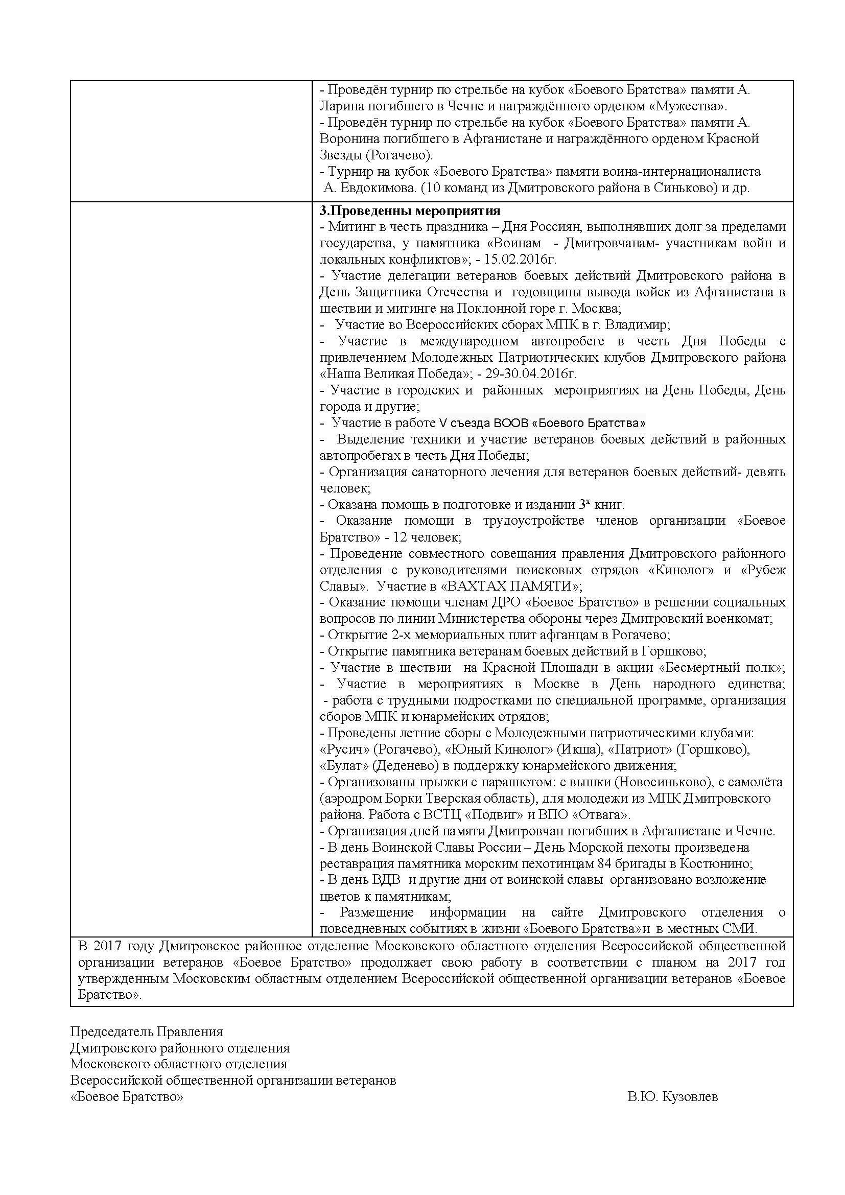 Сведения 2016-2017_Страница_2